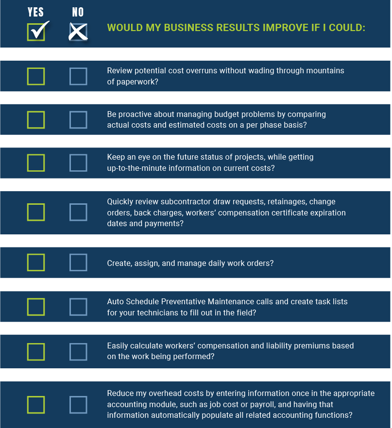 vms checklist for business improvement questions
